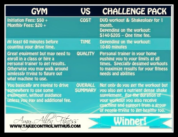 challenge pack versus the gym